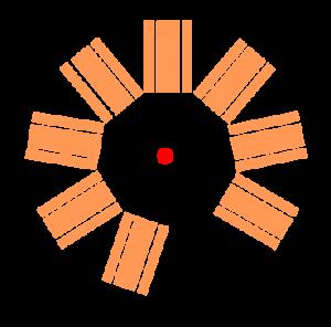 Tipi Sitzplan 10m Durchmesser