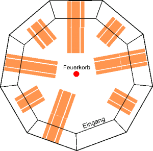 Tipi Sitzplan 13m Durchmesser ohne Catering